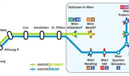 Die Westbahn gibt weiter Gas: Ab 10. Dezember im 30-Minutentakt von Linz nach Wien