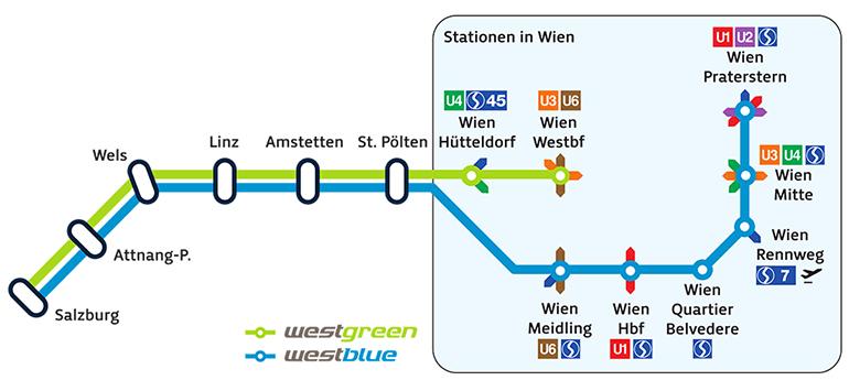 Westbahn-770
