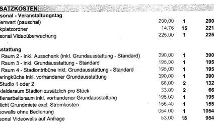 LASK: 19.031,79 Miete für ein Heimspiel auf der Linzer Gugl