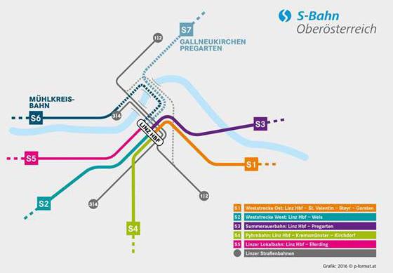 Das S-Bahn-Netz im Linzer Zentralraum mit der Mühlkreisbahn als verbindendes Element
