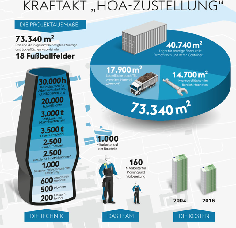Hochofen-Fakten-770