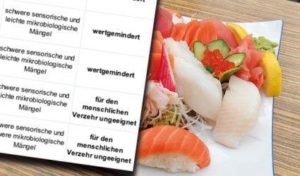 """""""Für den menschlichen Verzehr ungeeignet"""": Linzer Sushi-Lokale im AK-Check"""