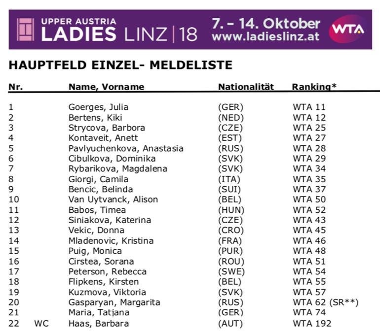 Ladieslinz-770