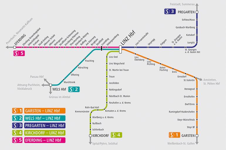 Das S-Bahnnetz umfasst aktuell fünf Linien.
