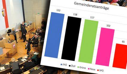 """Linzer SPÖ als """"faule Muffel"""" im Linzer Gemeinderat"""