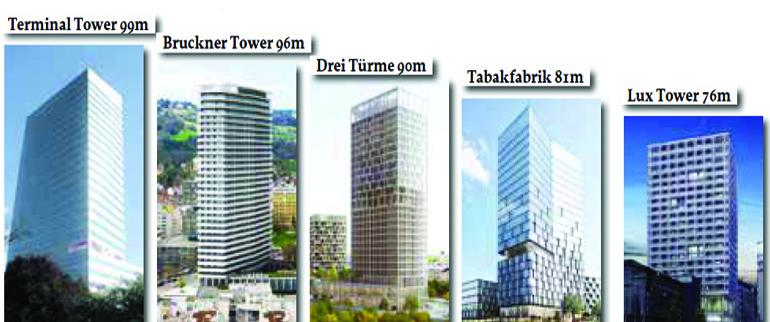Die Top 5 der Linzer Hochhäuser