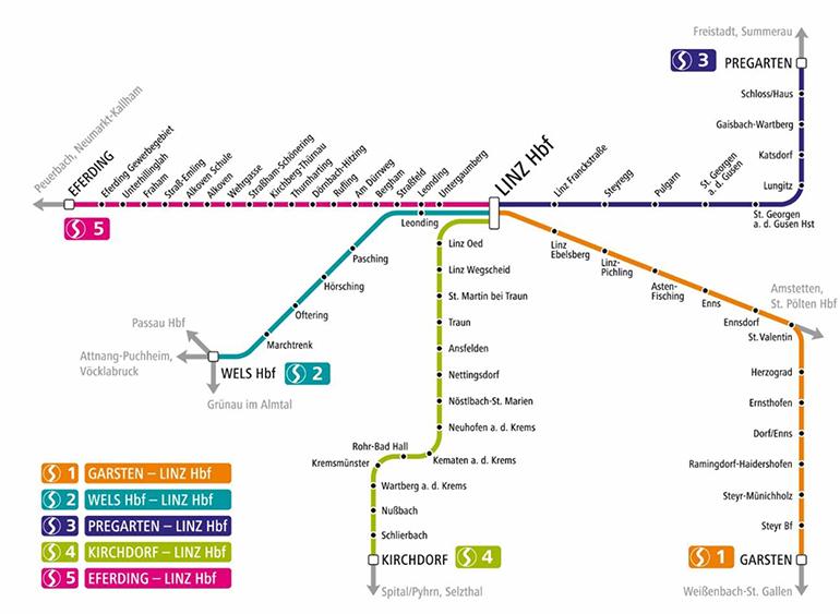 Das oberösterreichische S-Bahn Netzt mit Linz im Zentrum.