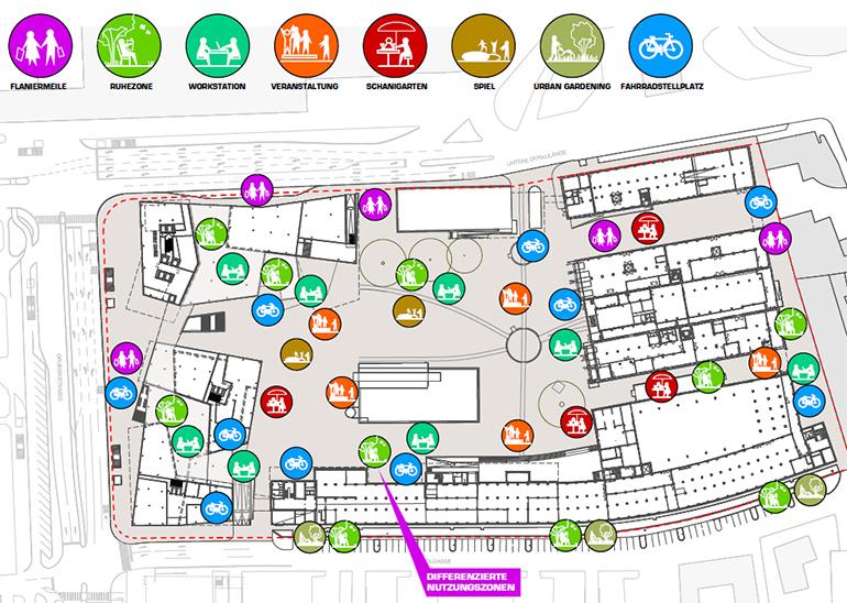 Die zukünftigen Outdoor-Nutzungszonen der Tabakfabrik Linz.