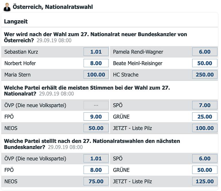 """Die aktuellen Wahlquoten von """"bet-at-home"""" spiegeln die Umfragen wider(Screenshot: bet-at-home)"""